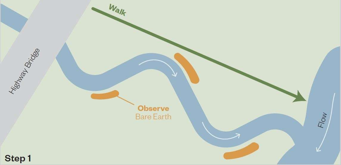 Verifying Stream Restoration Practices